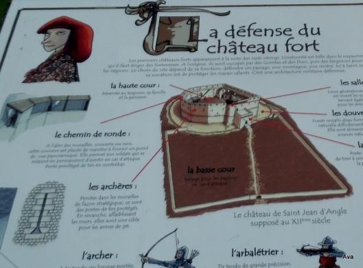 defense du château